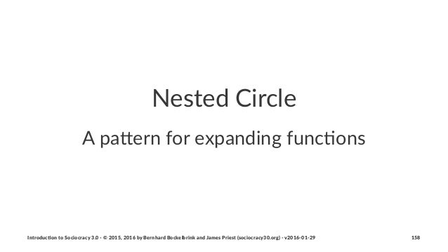 """Nested&Circle A""""pa%ern""""for""""expanding""""func1ons Introduc)on*to*Sociocracy*3.0*2*©*2015,*2016*by*Bernhard*Bockelbrink*and*Jam..."""