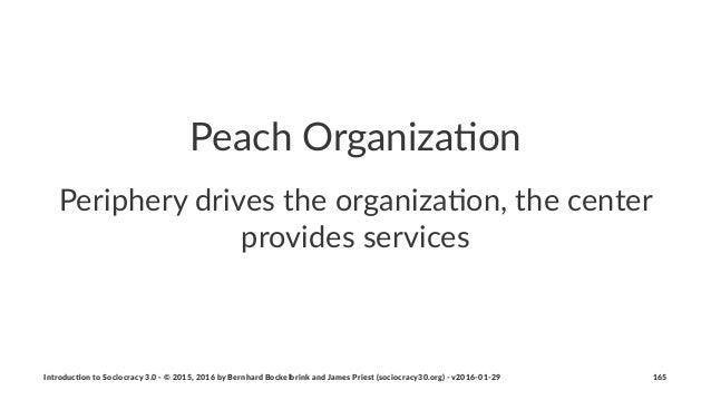 Peach&Organiza-on Periphery(drives(the(organiza2on,(the(center( provides(services Introduc)on*to*Sociocracy*3.0*2*©*2015,*...