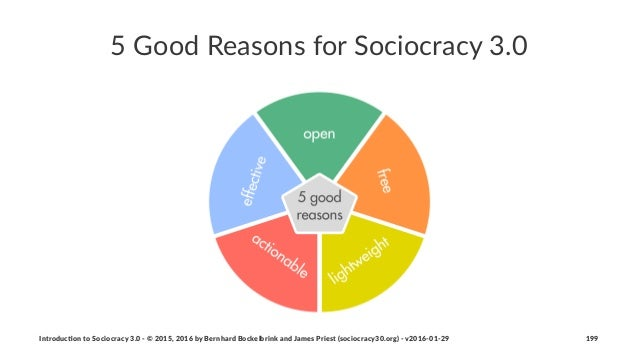 """5""""Good""""Reasons""""for""""Sociocracy""""3.0 Introduc)on*to*Sociocracy*3.0*2*©*2015,*2016*by*Bernhard*Bockelbrink*and*James*Priest*(s..."""