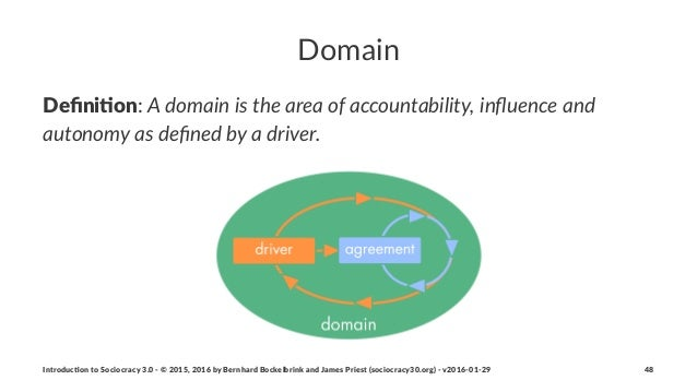 """Domain Defini&on:""""A""""domain""""is""""the""""area""""of""""accountability,""""influence""""and"""" autonomy""""as""""defined""""by""""a""""driver. Introduc)on*to*Soci..."""