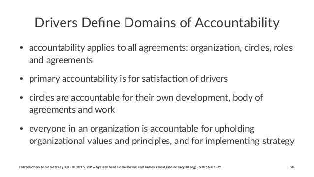 Drivers'Define'Domains'of'Accountability • accountability,applies,to,all,agreements:,organiza5on,,circles,,roles, and,agree...