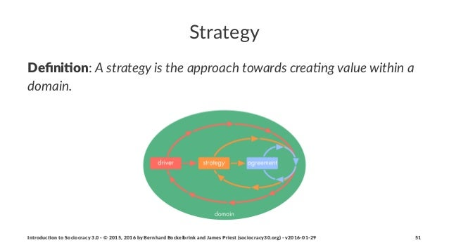 """Strategy Defini&on:""""A""""strategy""""is""""the""""approach""""towards""""crea1ng""""value""""within""""a"""" domain. Introduc)on*to*Sociocracy*3.0*2*©*20..."""