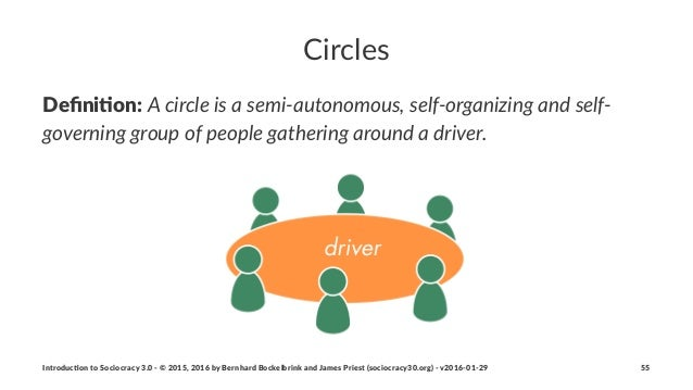 """Circles Defini&on:!A""""circle""""is""""a""""semi+autonomous,""""self+organizing""""and""""self+ governing""""group""""of""""people""""gathering""""around""""a""""dr..."""
