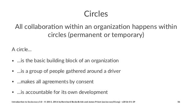 """Circles All#collabora)on#within#an#organiza)on#happens#within# circles#(permanent#or#temporary) A""""circle... • ...is%the%ba..."""