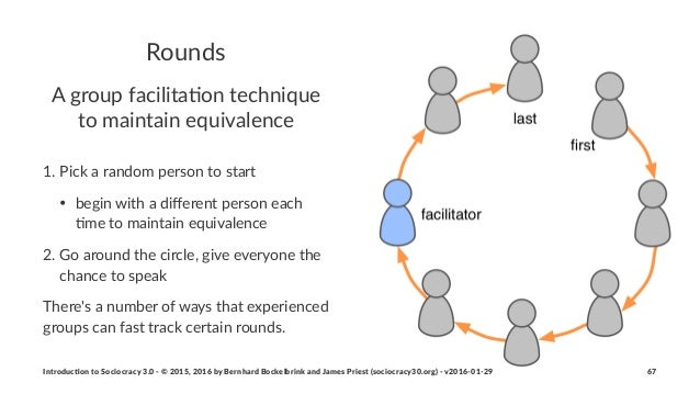 """Rounds A""""group""""facilita.on""""technique"""" to""""maintain""""equivalence 1. Pick'a'random'person'to'start • begin'with'a'different'per..."""