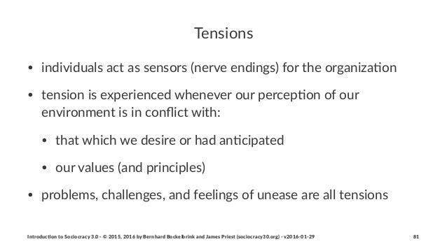Tensions • individuals*act*as*sensors*(nerve*endings)*for*the*organiza6on • tension*is*experienced*whenever*our*percep6on*...