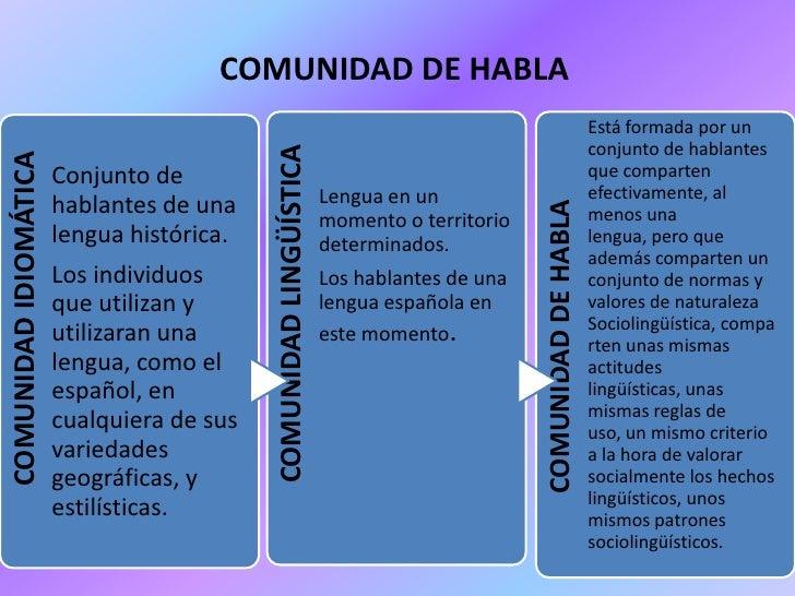 COMUNIDAD DE HABLA                                                                                                        ...