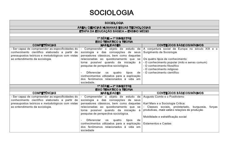 SOCIOLOGIA                                                                    SOCIOLOGIA                                ...