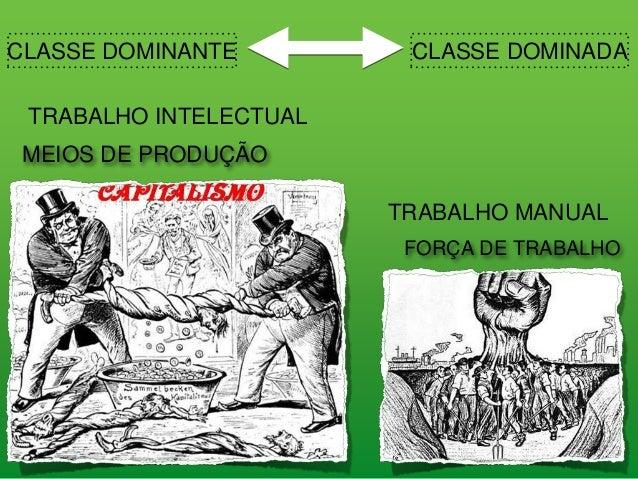 FORÇA DE TRABALHO CLASSE DOMINANTE CLASSE DOMINADA MEIOS DE PRODUÇÃO TRABALHO MANUAL TRABALHO INTELECTUAL