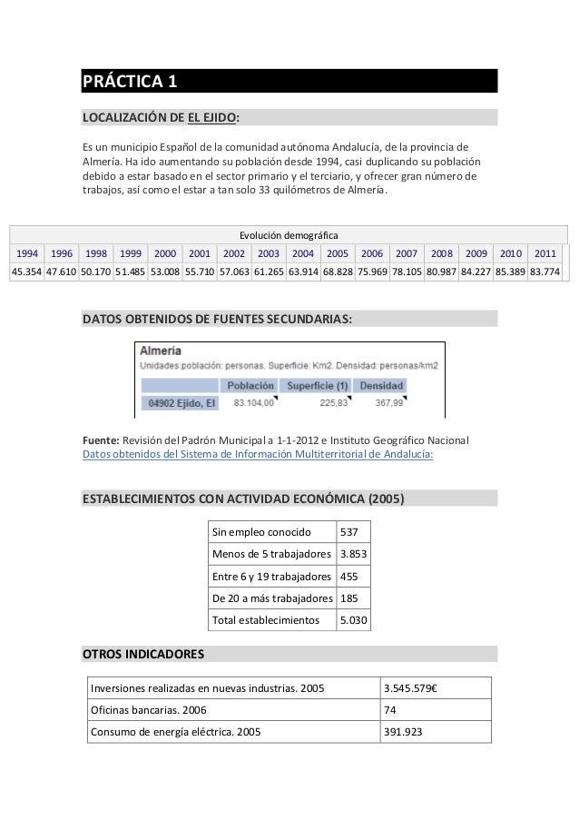 PRÁCTICA 1LOCALIZACIÓN DE EL EJIDO:Es un municipio Español de la comunidad autónoma Andalucía, de la provincia deAlmería. ...