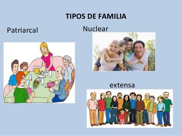 Sociologia De La Familia: tipos de familia nuclear
