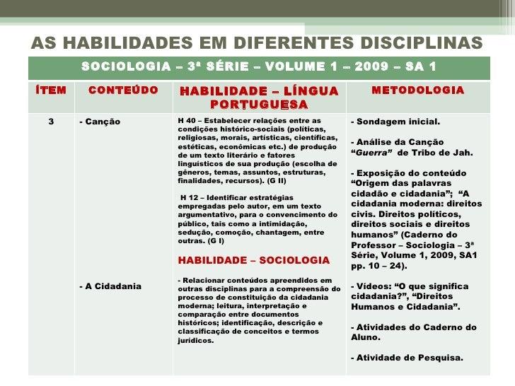 Sociologia – sequência didática – sa 1 – Slide 2