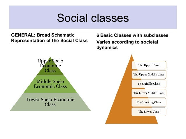 the views on life and social structure by karl marx Karl marx friedrich engels ferdinand tonnies emile durkheim considered social structure of city defined and described two basic organizing principles of human association or two contrasting types of human social life, a typology with a.