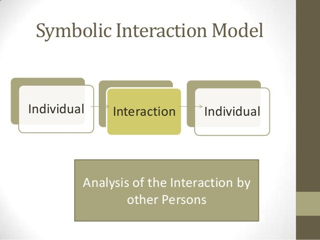 symbolic interaction approach Symbols, selves, and social reality: a symbolic interactionist approach to social psychology and sociology jan 16, 2013 [ symbolic interaction.
