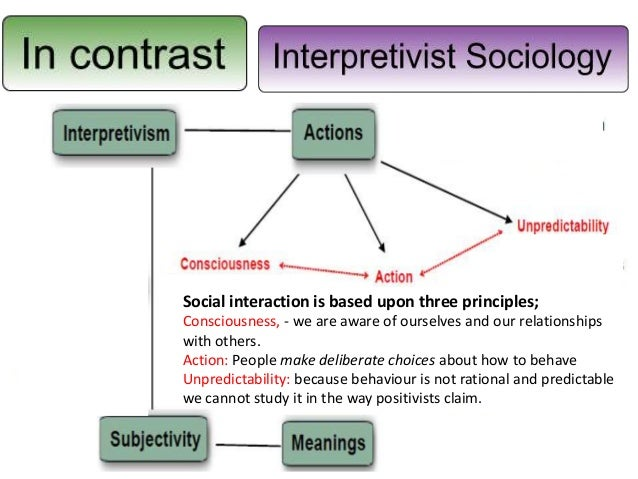 primordialism and social constructionism perspectives Perspectives on nationalism and war social constructivism, to beyond primordialism and its antithesis, social.