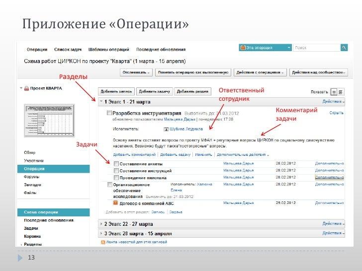 Приложение «Операции»     Разделы                        Ответственный                        сотрудник                   ...