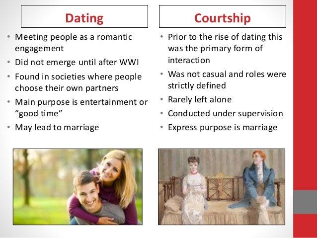 main purpose of dating