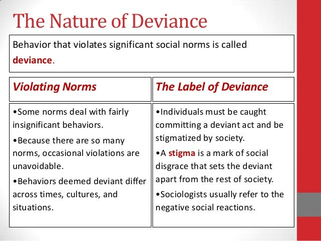 deviance articles sociology
