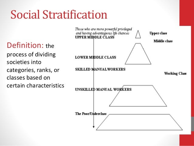 stratification essay Read this essay on stratification media come browse our large digital warehouse of free sample essays get the knowledge you need in order to pass your classes and more only at termpaperwarehousecom.