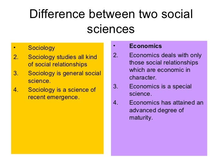 relationship between sociology and other social sciences Essay on relationship between sociology and social psychology – sociology and psychology are contributory sciences psychology has been defined as the study of human behaviour.