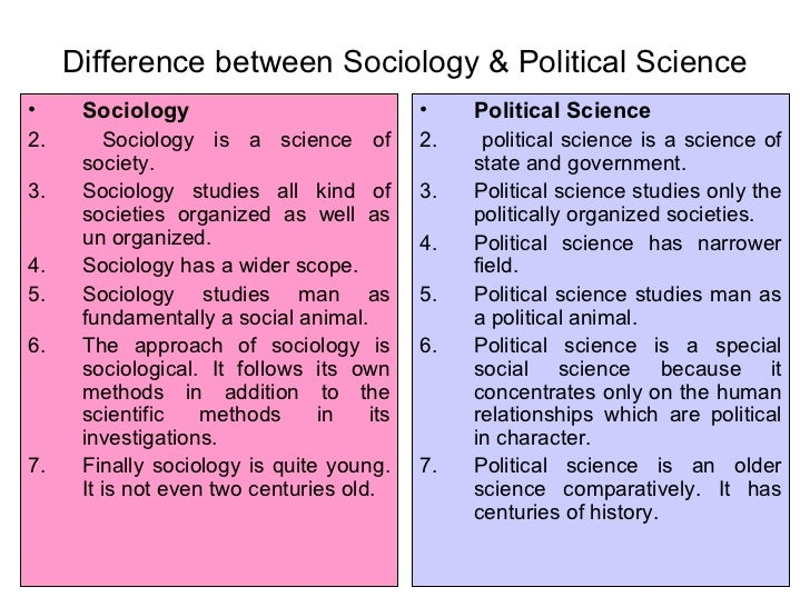 sociology and other sciences View notes - sociology other social sciences from hss 442 at birla institute of technology & science, pilani - hyderabad sociology and its relation with other social.