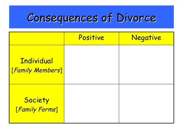 rising divorce rates impact on family systems The effects of divorce are determined according to the adult's age, gender, parental conflict, post-divorce family stability, parent-child relationships, education, socio-economic status these variables are significant to understand the effects of divorce on children.