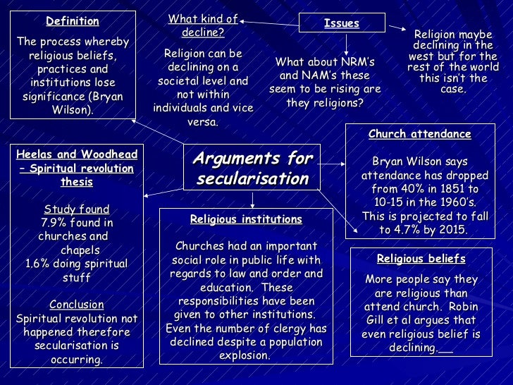secularisation thesis wilson
