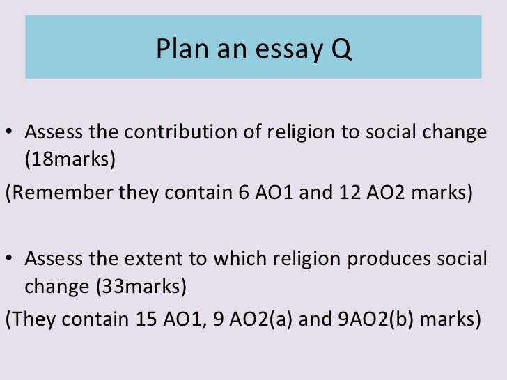 contribution in religious essay