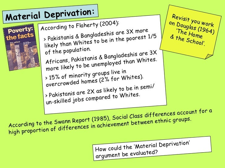 deprivation on education material deprivation education essay Material deprivation affecting educational achievement c) outline some of the ways in which material deprivation may affect educational achievement (12 marks) material deprivation can affect education achievement in many different ways.