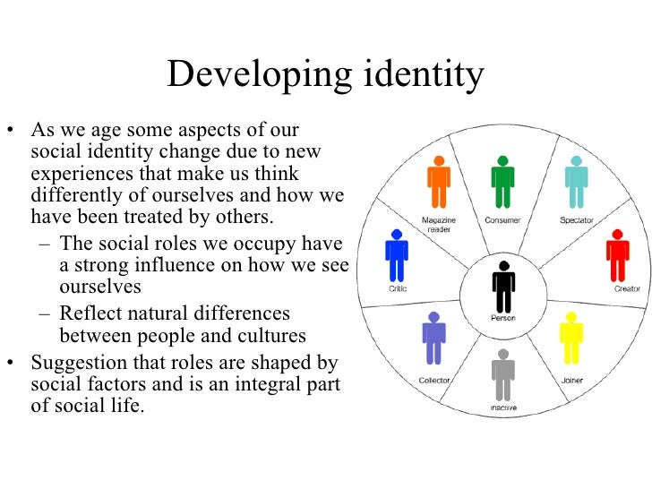 factors shaping gender roles Society expects different attitudes and behaviors from boys and girls gender socialization is the tendency for boys and girls to be socialized differently boys are raised to conform to the male gender role, and girls are raised to conform to the female gender or role a gender role is a set of behaviors, attitudes, and personality.