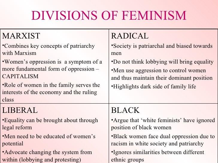 socialist feminism slideshare