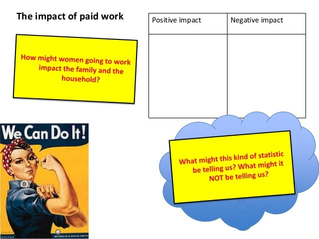 The impact of paid work   Positive impact        Negative impact                                       Today, more than ¾ ...