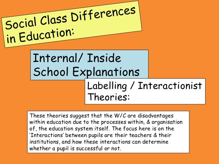 Internal/ Inside School Explanations                      Labelling / Interactionist                      Theories:These t...