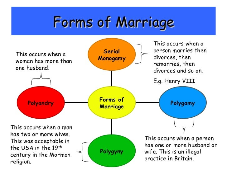 Disadvantages of polygamy marriage dating 5