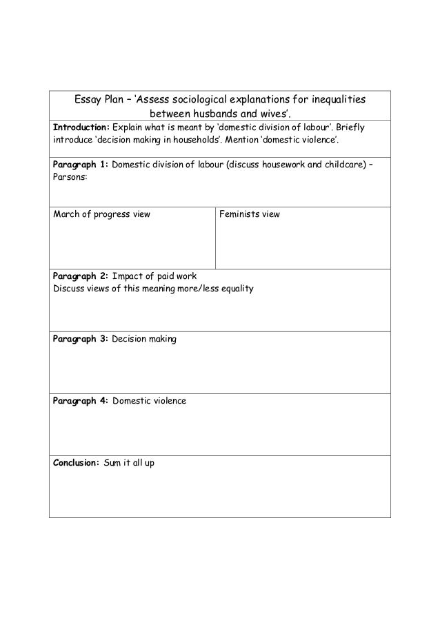 Essay Plan – 'Assess sociological explanations for inequalities                     between husbands and wives'.Introducti...