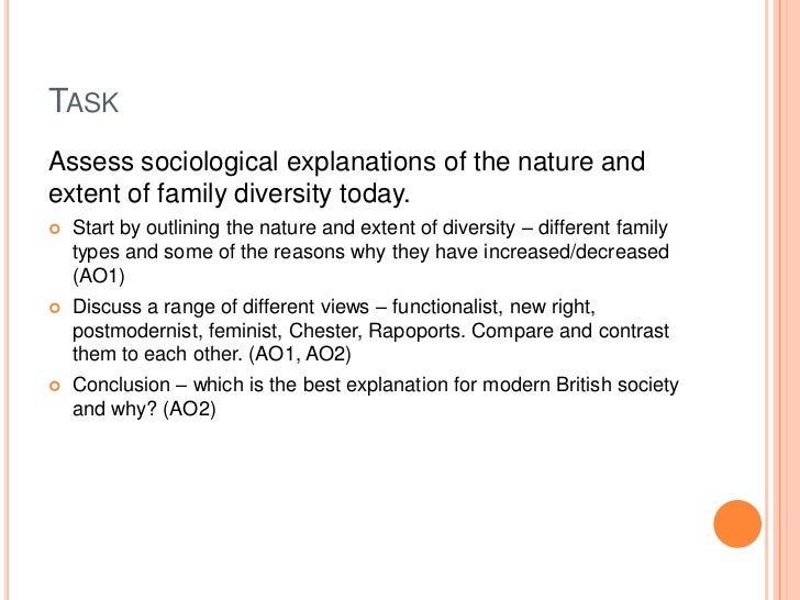 Sociological explanations of the nature and extent of family diversity today