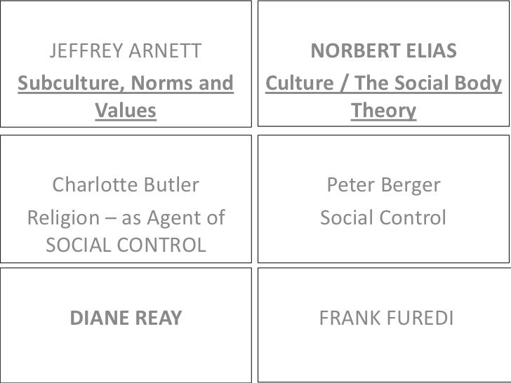 NORBERT ELIAS<br />Culture / The Social Body Theory<br />JEFFREY ARNETT<br />Subculture, Norms and Values<br />Charlotte B...