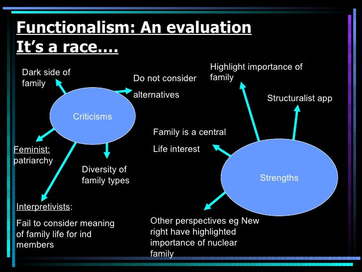 structuralist functionalist theory patriarchy Compare functionalist conflict and feminist theories structuralist-functionalist theory & patriarchy the structuralist-functionalist theory was of big.