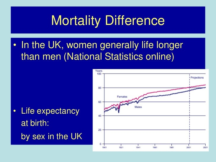 differences and inequalities in uk Health inequalities  sheffield, uk r mitchell, university of glasgow, glasgow, uk  age to differences in the degrees of well-being measured.