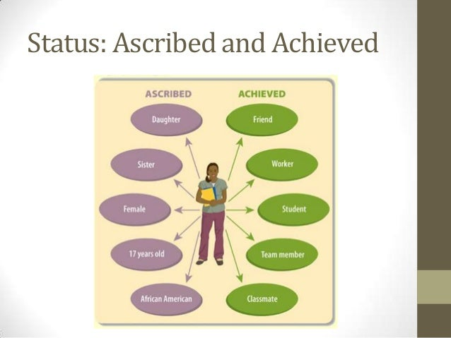 An ascribed status is a social position