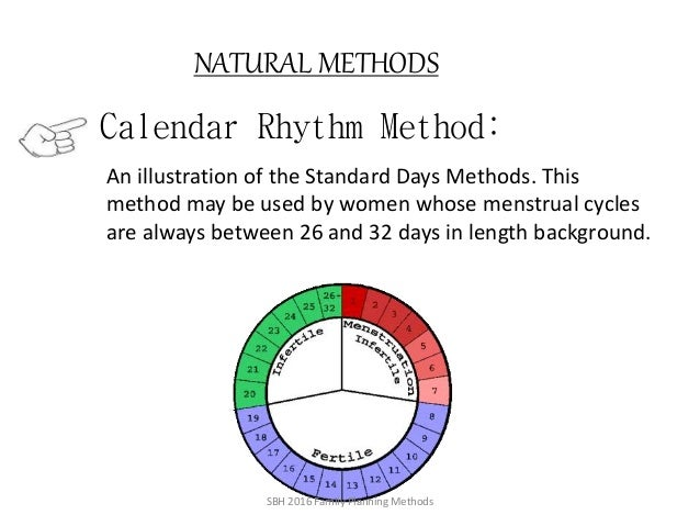 Calendar Method Illustration : Family planning methods