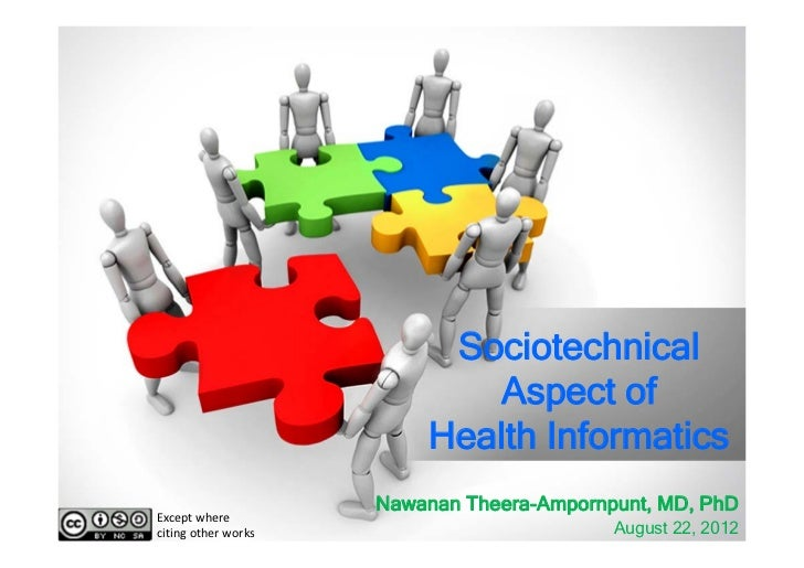 Sociotechnical                             Aspect of                         Health Informatics                     Nawana...