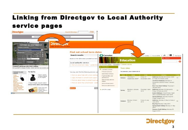 Linking from Directgov to Local Authority service pages