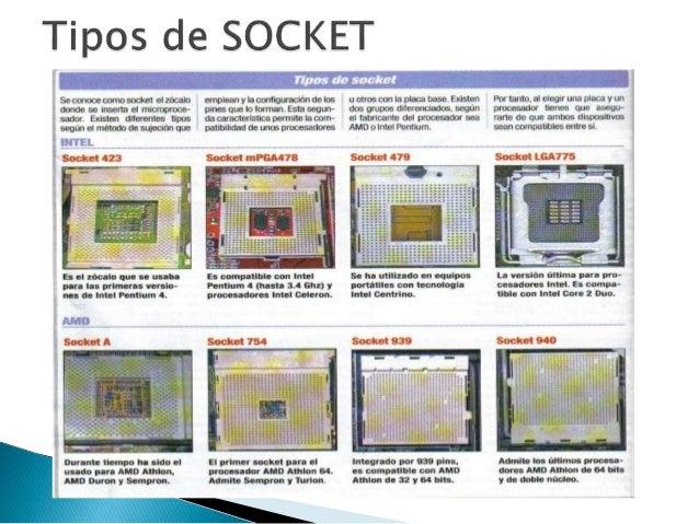 Sockets y slots para microprocesadores for Tipos de zocalos