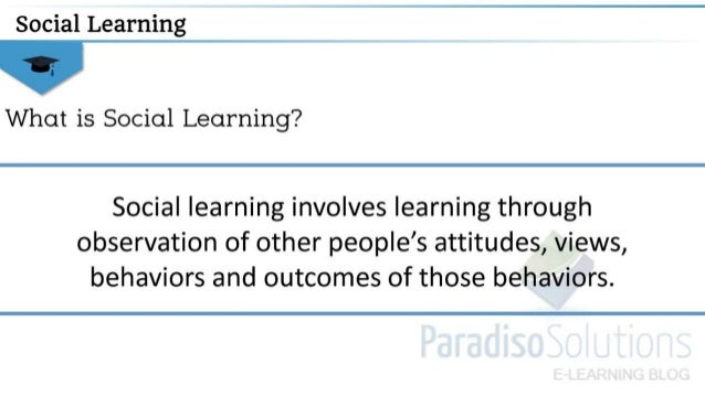 explain the social learning theory Alfred bandura's social learning theory posits that people learn from one another, via observation, imitation, and modeling attention: the person must first pay attention to the model retention: the observer must be able to remember what is observed one way of increasing this is using the technique of.