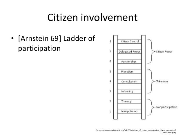 """Criteria for Social Machines • Social processes, merged with computation, happening on the Web • """"social participation wit..."""