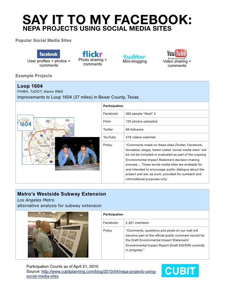 Local social sites