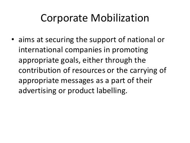 The CSR Pyramid