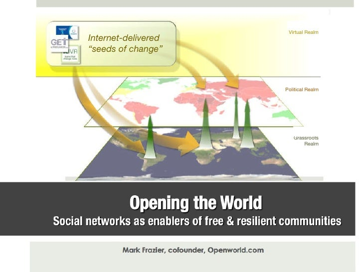 Opening the World   Social networks as enablers of free & resilient communities Mark Frazier, cofounder, Openworld.com LEV...