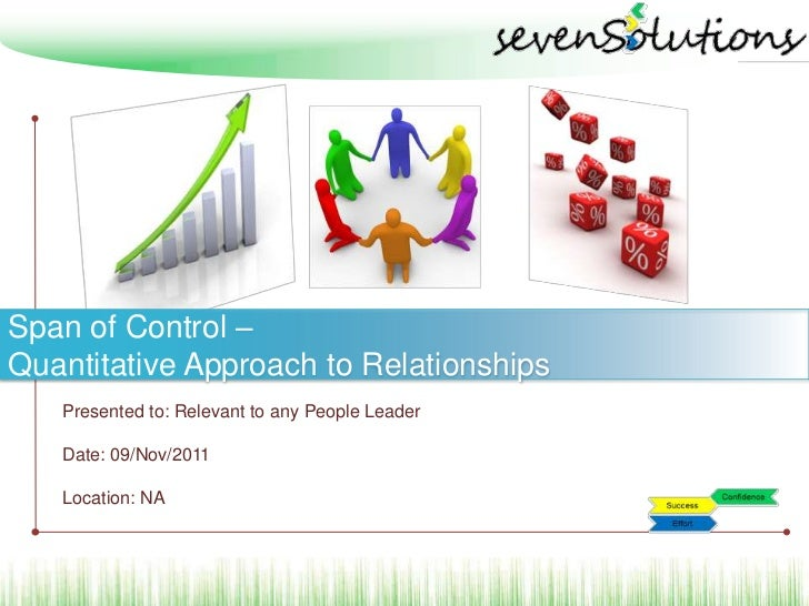 Span of Control –Quantitative Approach to Relationships   Presented to: Relevant to any People Leader   Date: 09/Nov/2011 ...